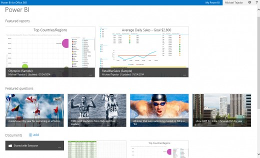 Power BI Sites 520x316 Microsoft announces general availability of business intelligence tool Power BI for Excel and Office 365