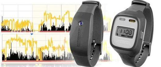 actigraph How does your fitness tracker know when youre asleep?