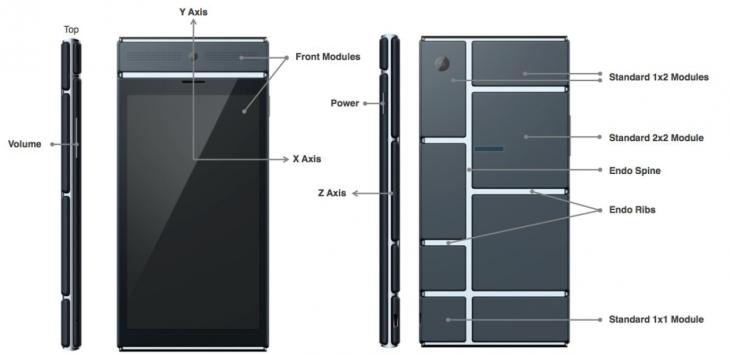 Screenshot 2014 04 10 15.48.02 730x355 Googles progetto telefonico modulare comincia a prendere il volo come prime risorse per Ara vengono rilasciati