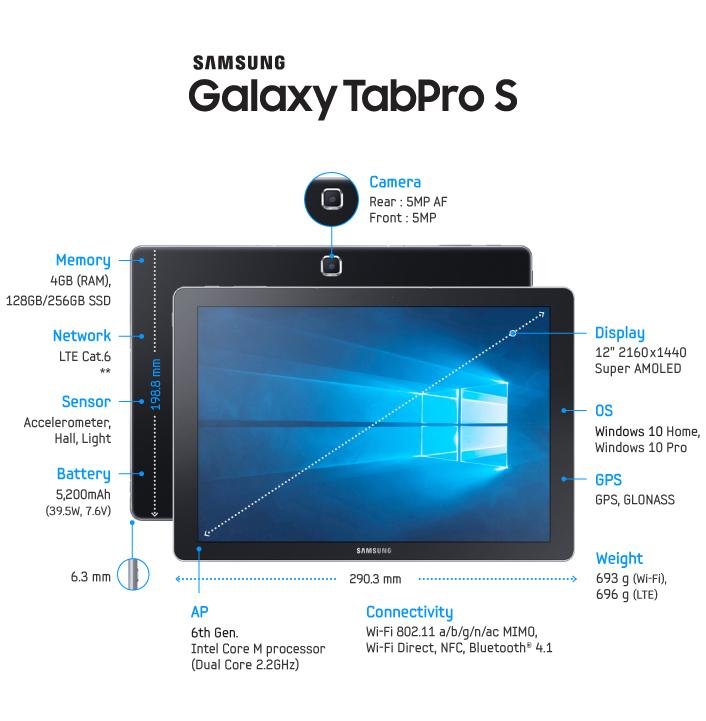 планшет galaxy tab 5 инструкция