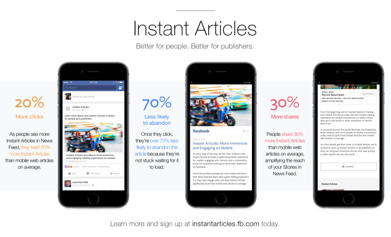Instant Articles are now available to any publisher