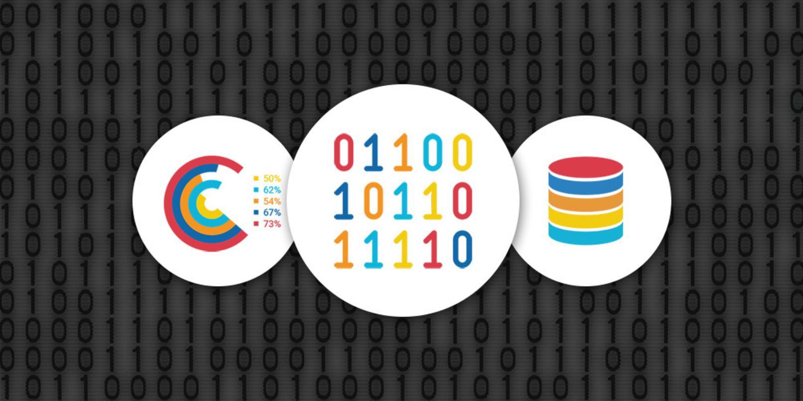 Big Data Bundle