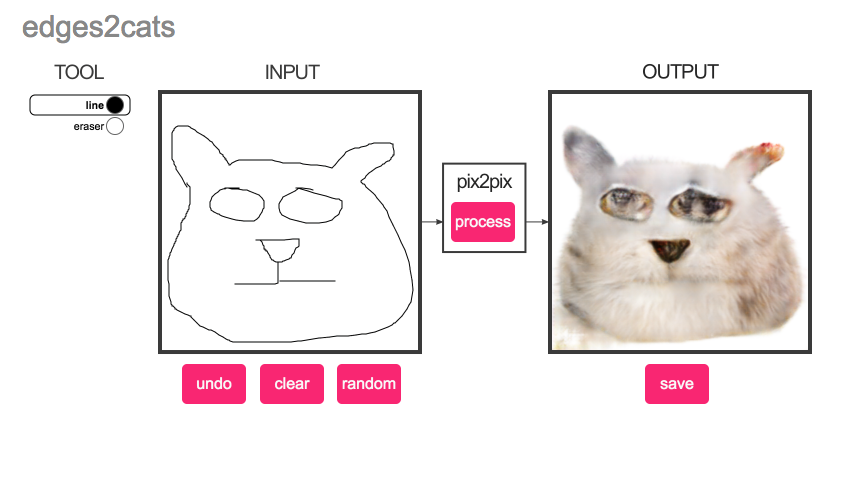 This site transforms your doodles into atrocious cat monsters