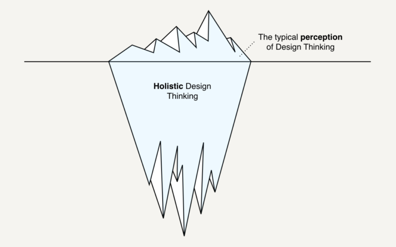 How using Design Thinking will fix Design Thinking